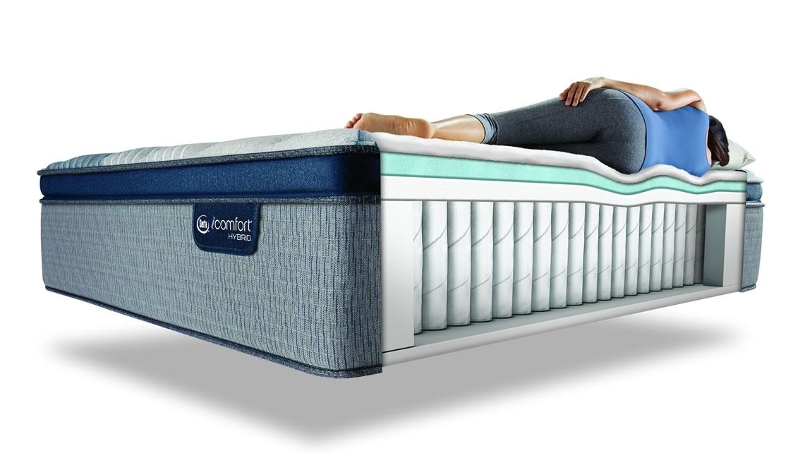 iComfort Blue Fusion 1000 Cutaway