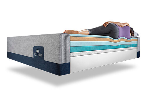 iComfort Blue Max 3000 Comfort Features