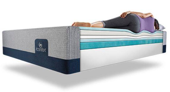 iComfort Blue Max 1000 Comfort Features