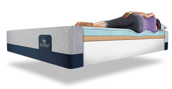 iComfort Blue Max 500 Comfort Features