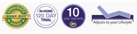 Serta Warranty Badge