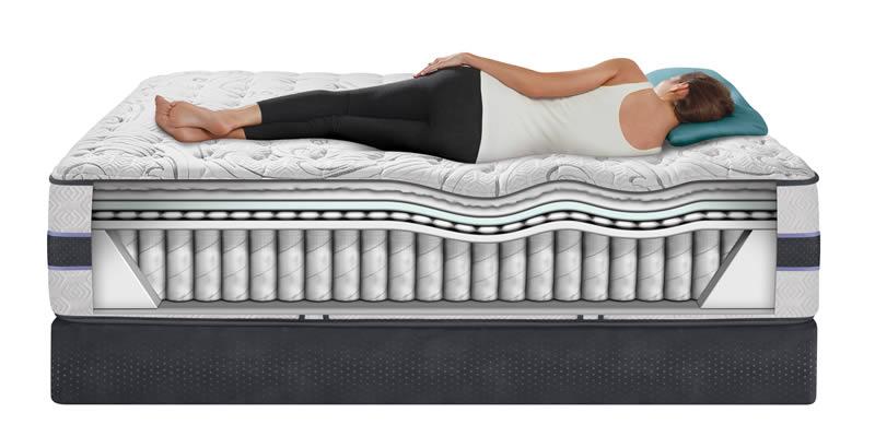 iComfort HB300Q Firm Comfort Layers