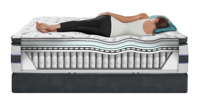 iComfort HB700Q Comfort Layers