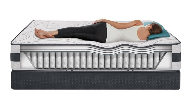 iComfort Foresight Comfort Layers