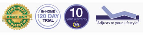 Serta Warranty Badge