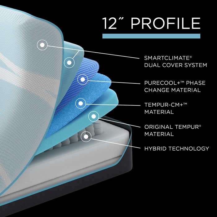 ProBreeze Medium Hybrid
