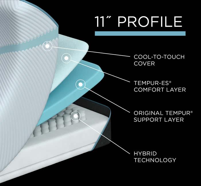 TEMPUR-ProAdapt Medium Hybrid Features