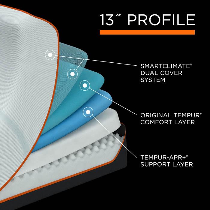 TEMPUR-LuxeAdapt Firm Features